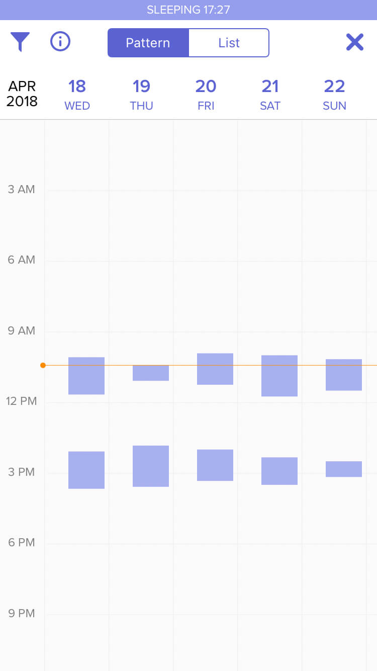Our 9 Month Old Babywise Sleep Schedule