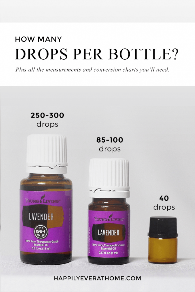 A graphic showing the approximate number of drops per bottle of essential oil
